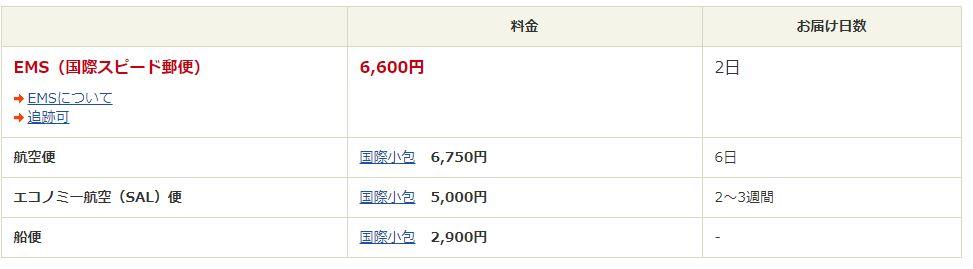 送料は東京からロンドンまで3㎏の荷物の料金